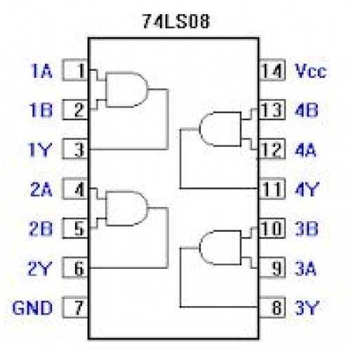 74ls08 quad 2-input and gate buy online in india