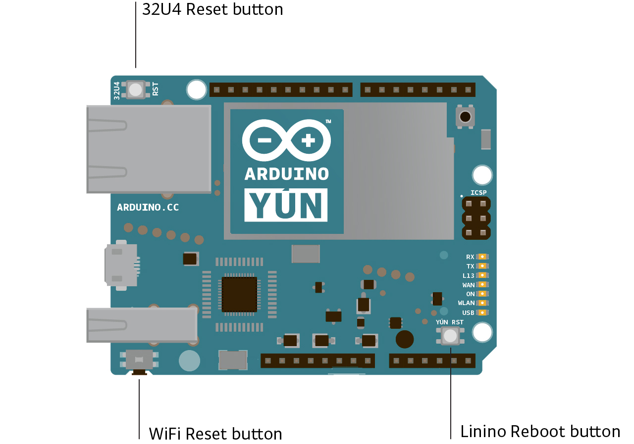 online application to write to arduino directly